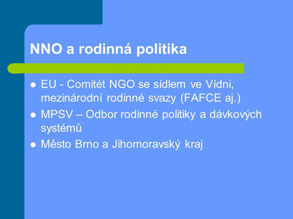 NNO a rodinná politika EU - Comitét NGO se sídlem ve Vídni, mezinárodní rodinné svazy (FAFCE aj.) MPSV – Odbor rodinné politiky a dávkových systémů.