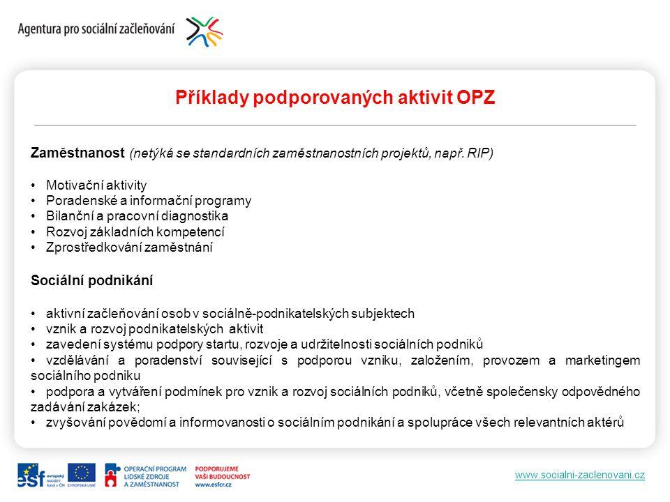 Příklady podporovaných aktivit OPZ