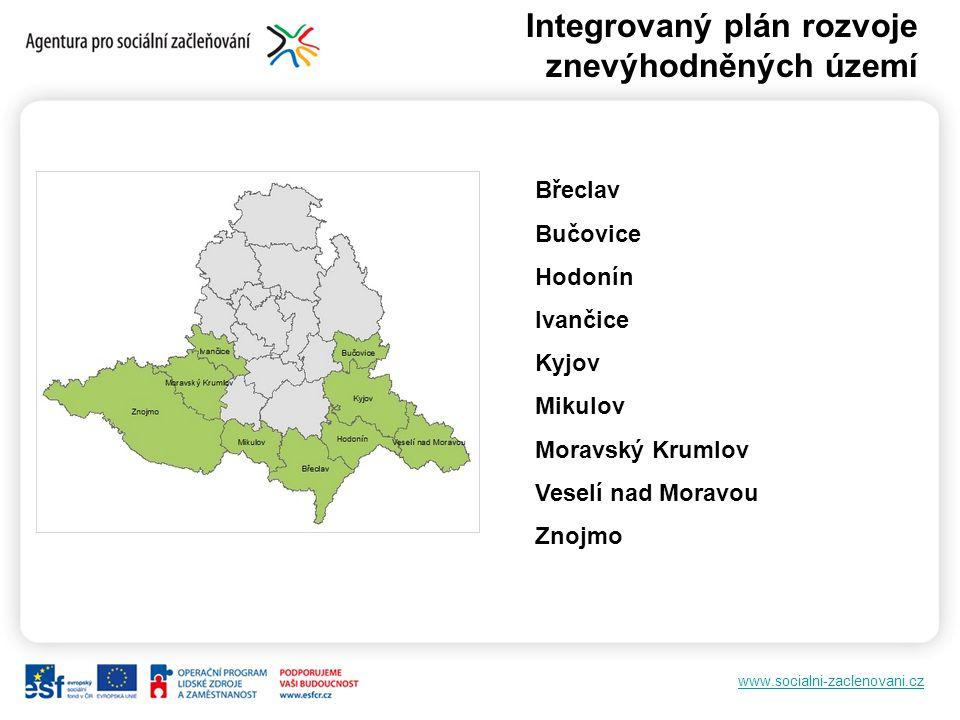 Integrovaný plán rozvoje znevýhodněných území