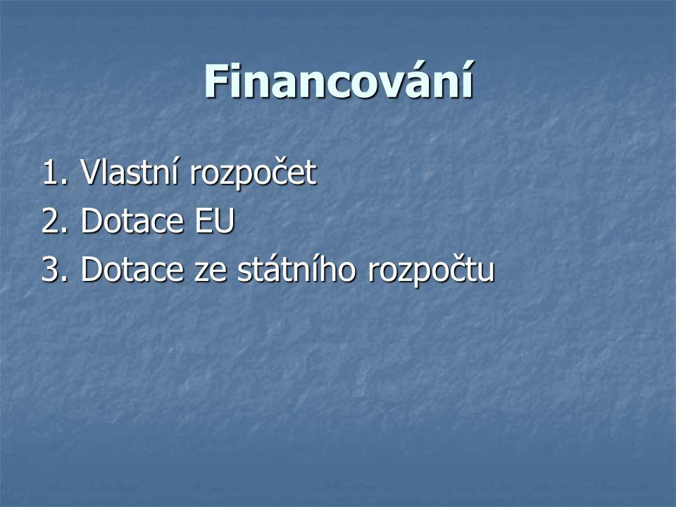 Financování 1. Vlastní rozpočet 2. Dotace EU