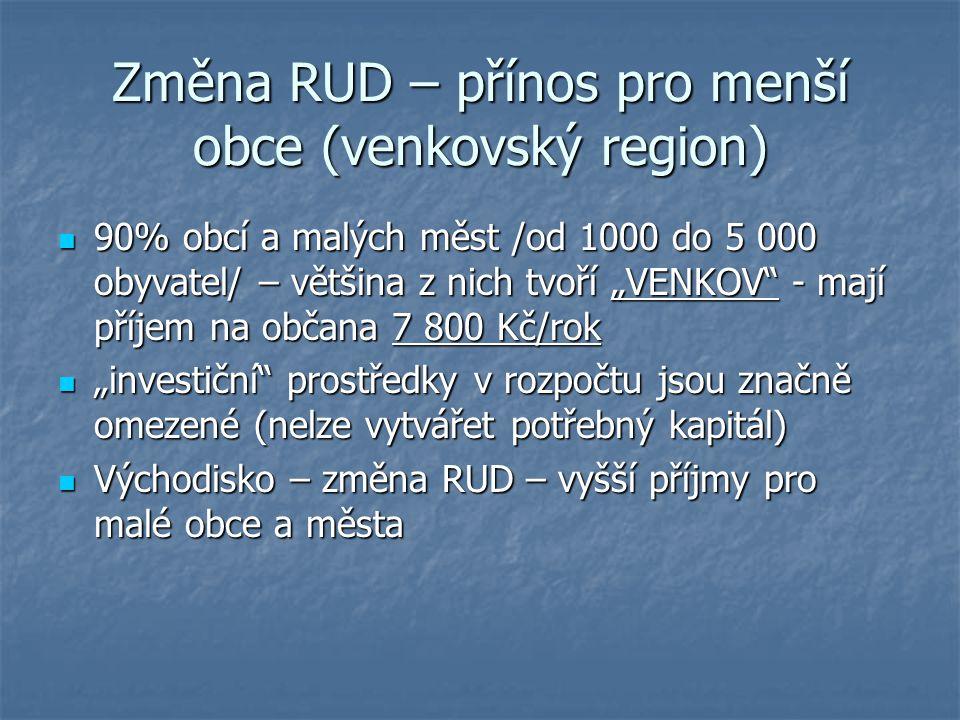 Změna RUD – přínos pro menší obce (venkovský region)