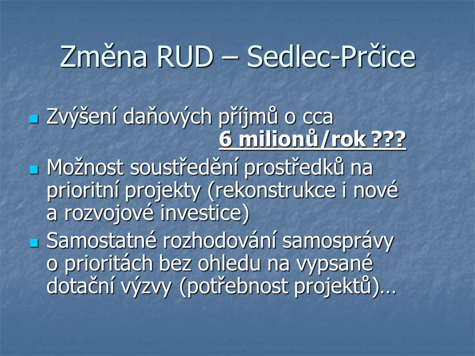 Změna RUD – Sedlec-Prčice