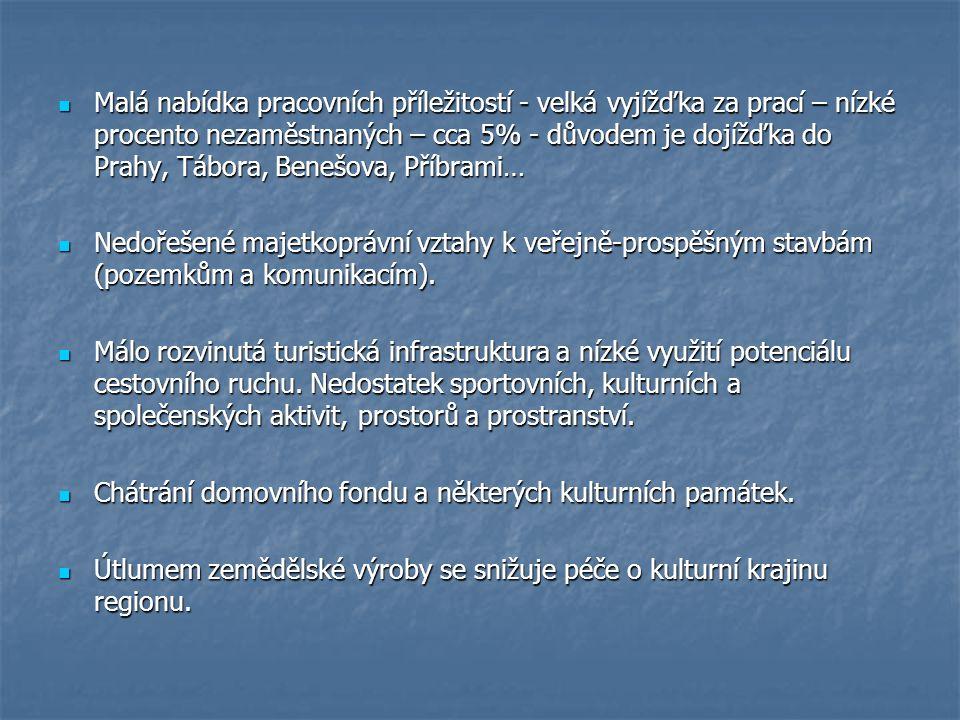 Malá nabídka pracovních příležitostí - velká vyjížďka za prací – nízké procento nezaměstnaných – cca 5% - důvodem je dojížďka do Prahy, Tábora, Benešova, Příbrami…