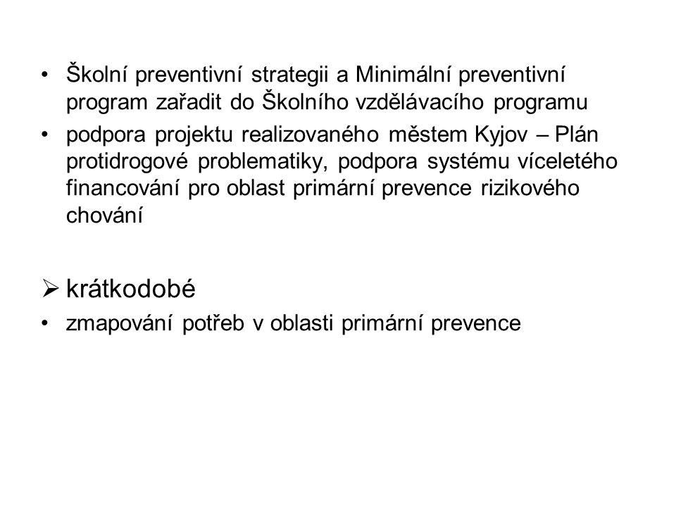 Školní preventivní strategii a Minimální preventivní program zařadit do Školního vzdělávacího programu