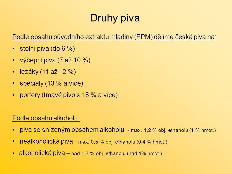 Druhy piva Podle obsahu původního extraktu mladiny (EPM) dělíme česká piva na: stolní piva (do 6 %)