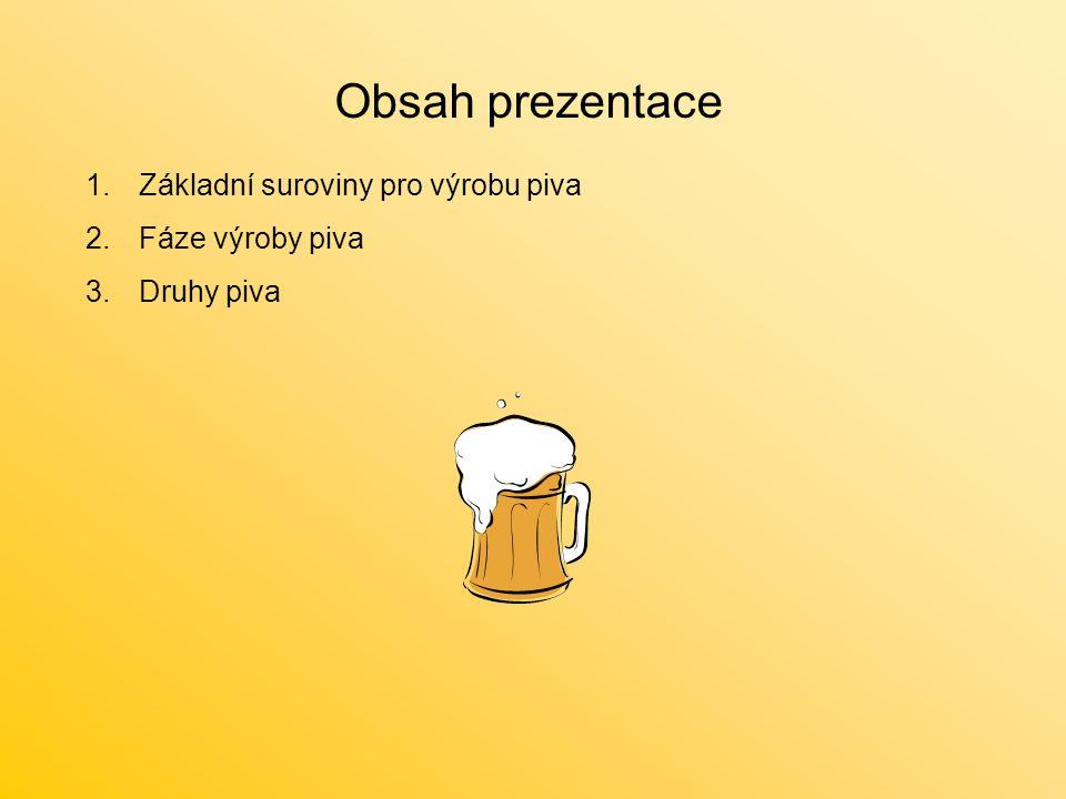 Obsah prezentace Základní suroviny pro výrobu piva Fáze výroby piva