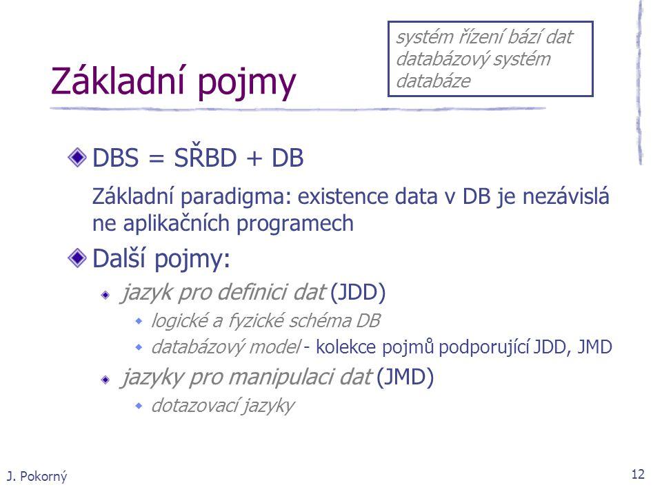 Základní pojmy DBS = SŘBD + DB