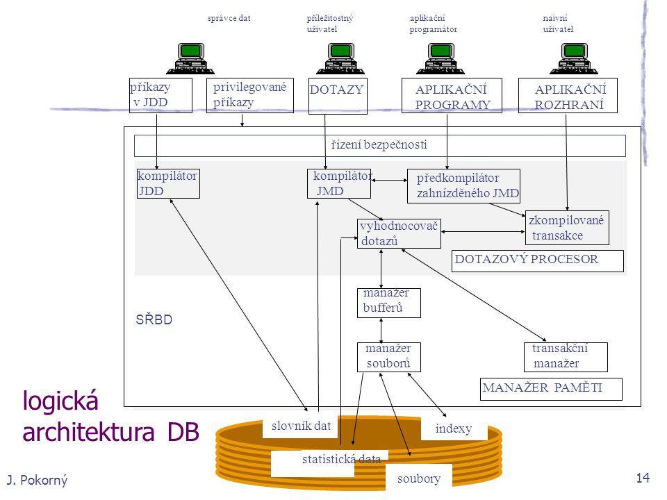 logická architektura DB