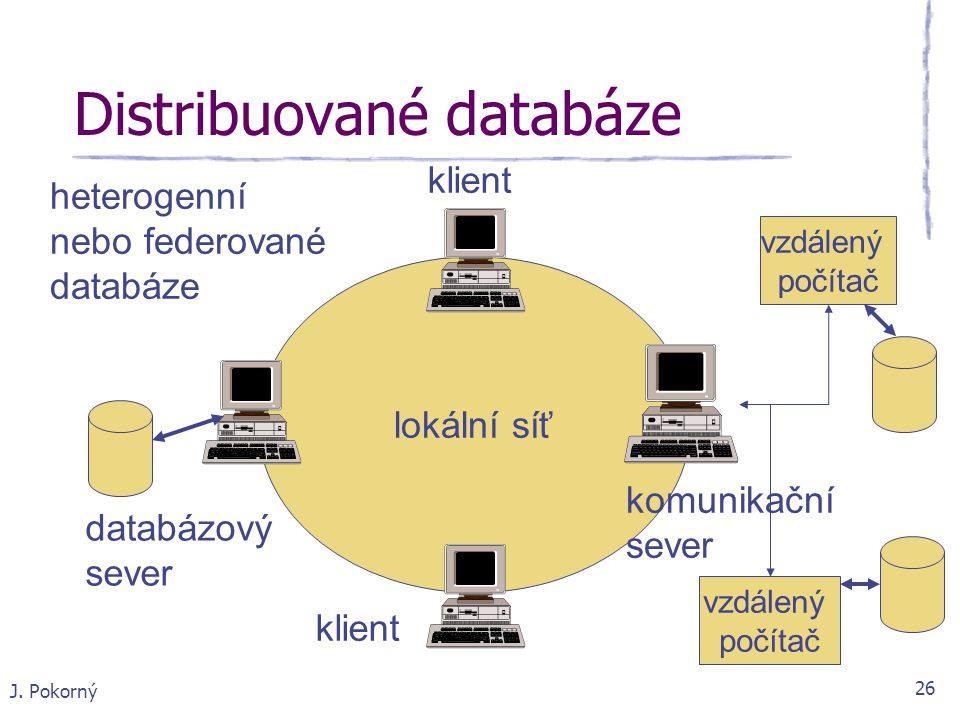 Distribuované databáze