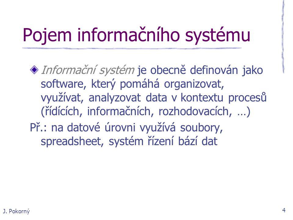 Pojem informačního systému