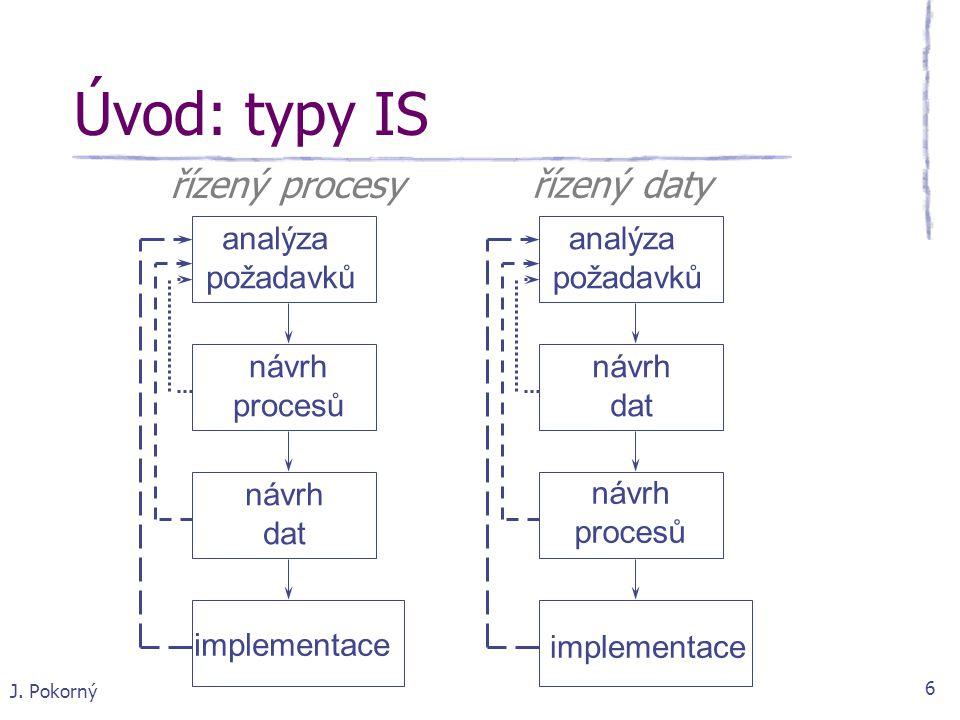 Úvod: typy IS řízený procesy řízený daty analýza požadavků návrh