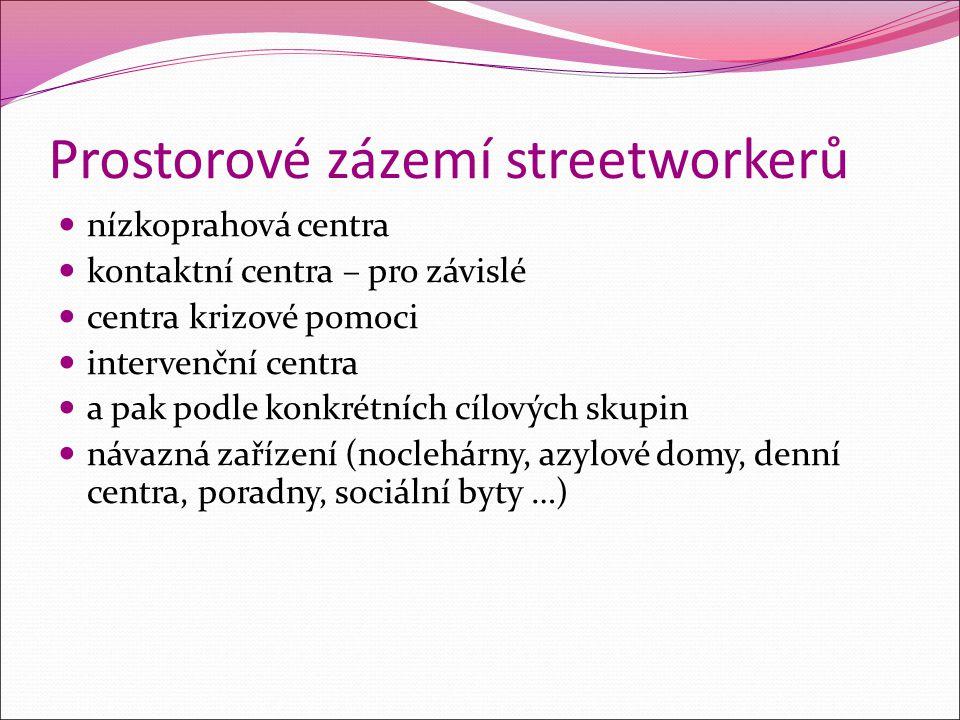 Prostorové zázemí streetworkerů