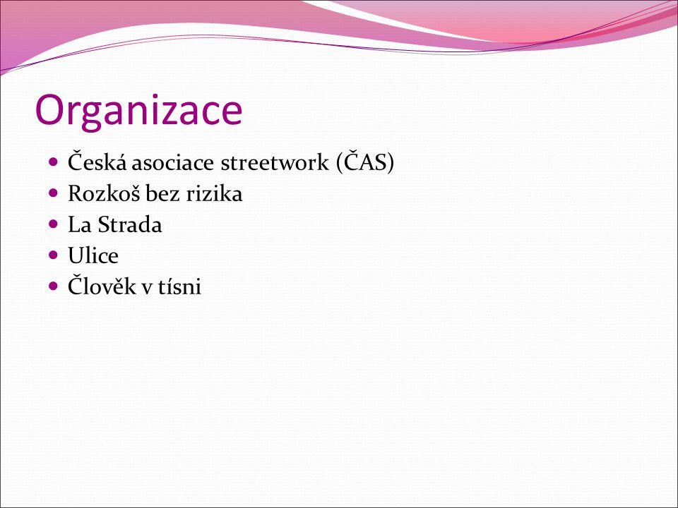 Organizace Česká asociace streetwork (ČAS) Rozkoš bez rizika La Strada
