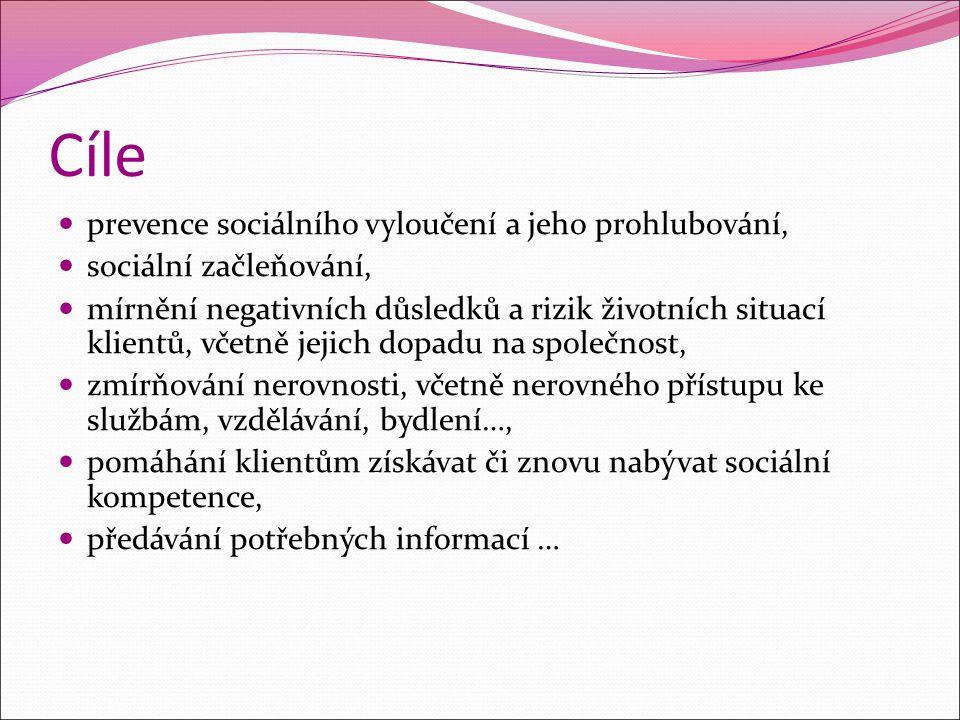 Cíle prevence sociálního vyloučení a jeho prohlubování,