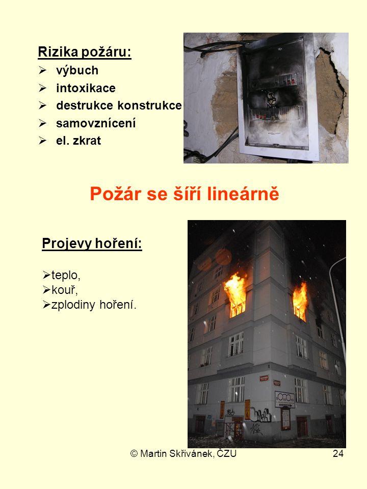 Požár se šíří lineárně Rizika požáru: Projevy hoření: výbuch