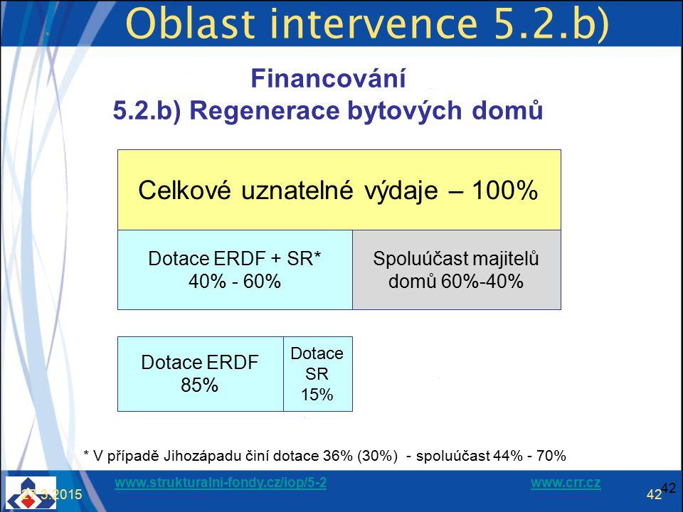 Financování 5.2.b) Regenerace bytových domů