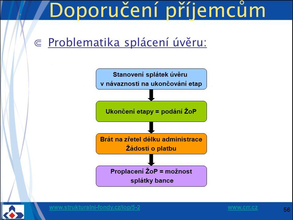 Doporučení příjemcům Problematika splácení úvěru: