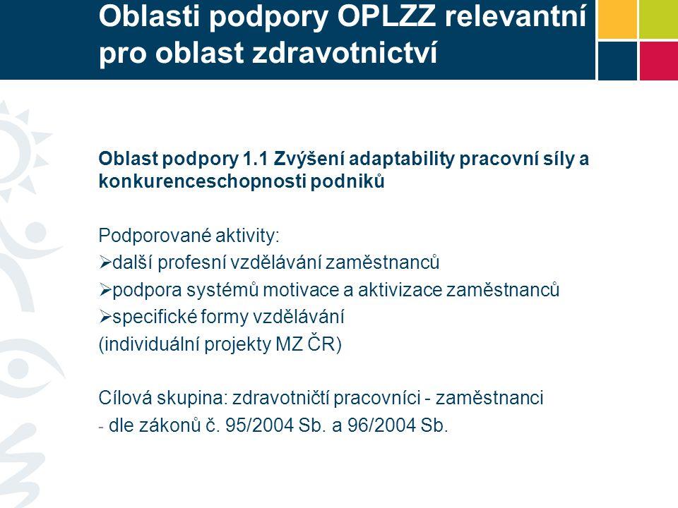 Oblasti podpory OPLZZ relevantní pro oblast zdravotnictví