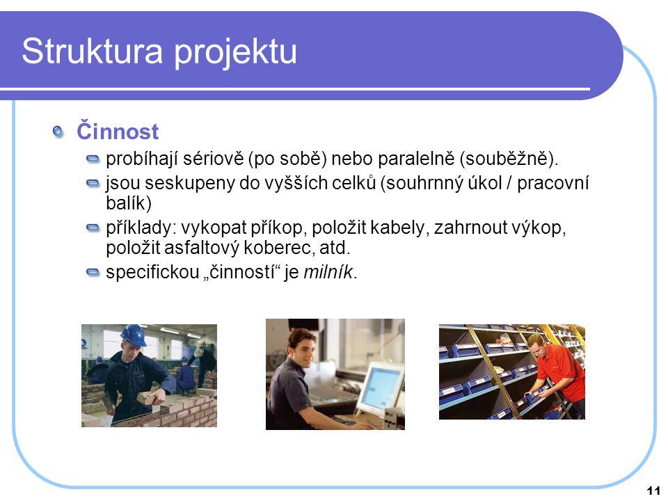 Struktura projektu Činnost
