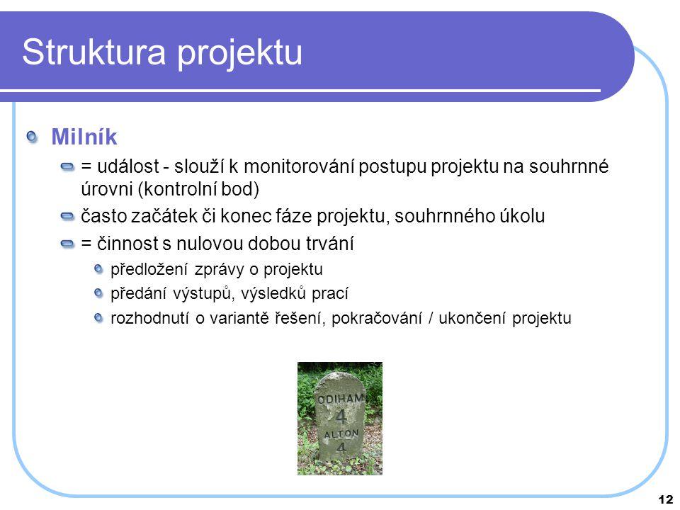Struktura projektu Milník