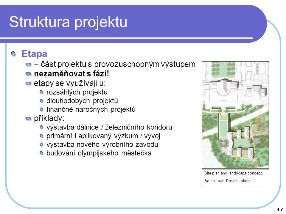 Struktura projektu Etapa = část projektu s provozuschopným výstupem