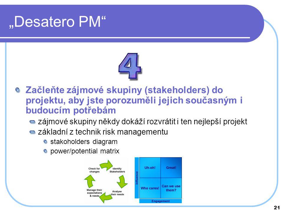 """""""Desatero PM Začleňte zájmové skupiny (stakeholders) do projektu, aby jste porozuměli jejich současným i budoucím potřebám."""