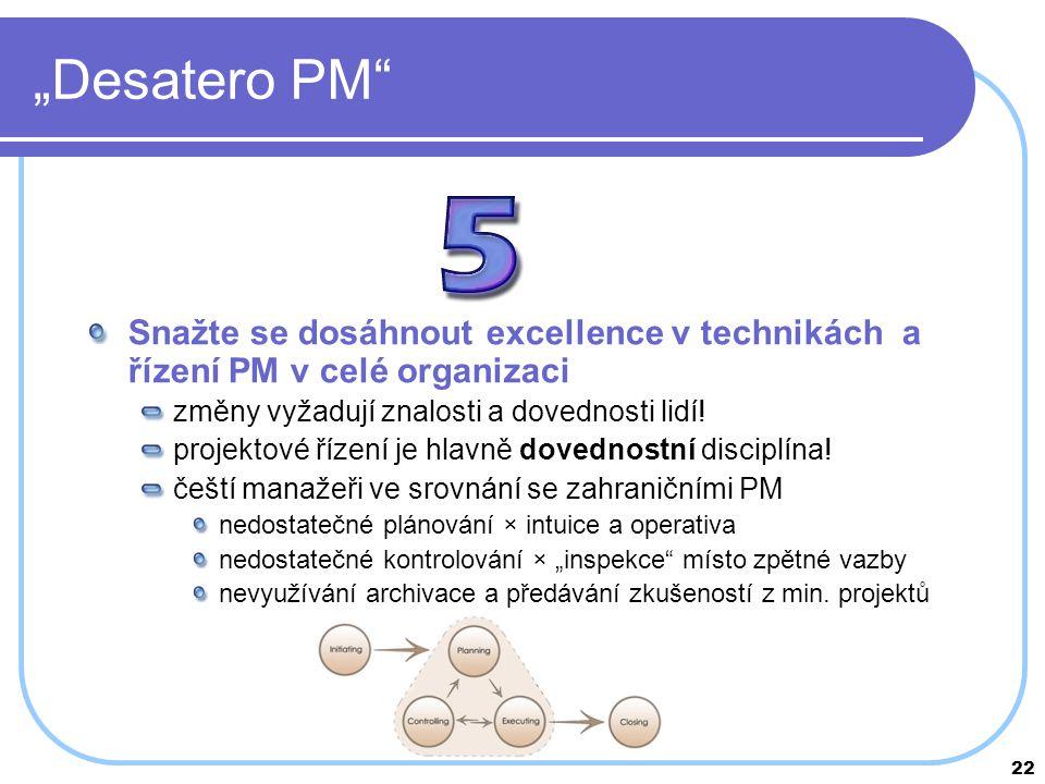 """""""Desatero PM Snažte se dosáhnout excellence v technikách a řízení PM v celé organizaci. změny vyžadují znalosti a dovednosti lidí!"""