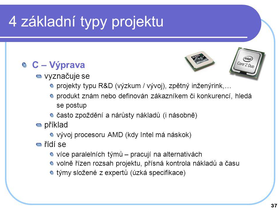 4 základní typy projektu
