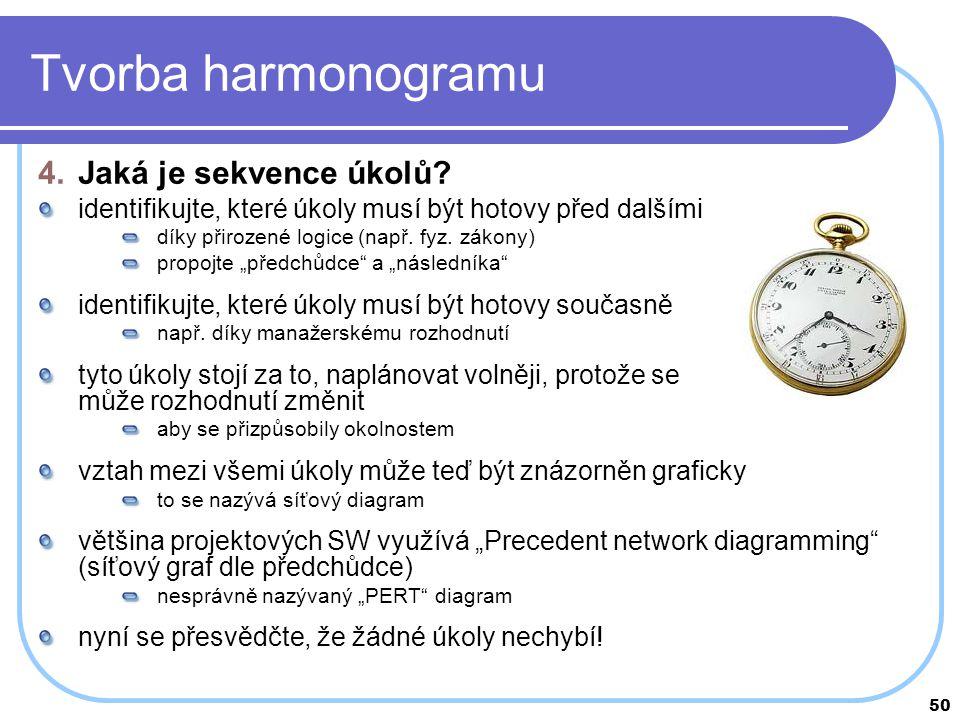Tvorba harmonogramu Jaká je sekvence úkolů