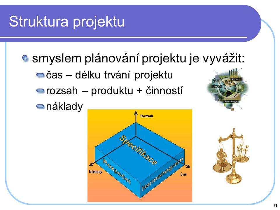 Struktura projektu smyslem plánování projektu je vyvážit: