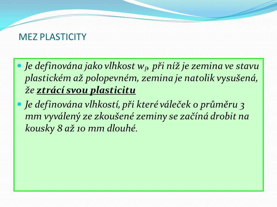 MEZ PLASTICITY
