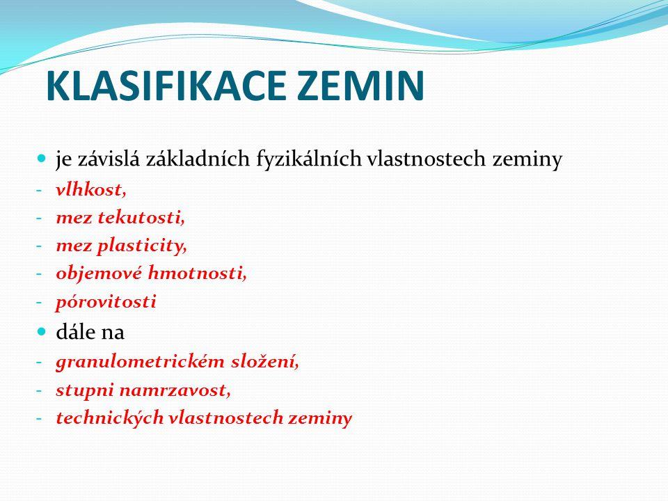 KLASIFIKACE ZEMIN je závislá základních fyzikálních vlastnostech zeminy. vlhkost, mez tekutosti, mez plasticity,