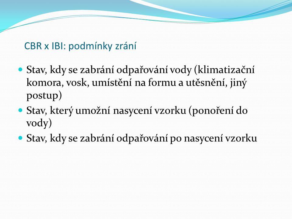 CBR x IBI: podmínky zrání