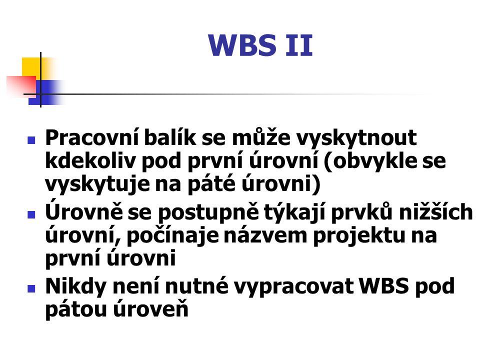 WBS II Pracovní balík se může vyskytnout kdekoliv pod první úrovní (obvykle se vyskytuje na páté úrovni)