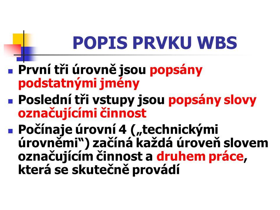 POPIS PRVKU WBS První tři úrovně jsou popsány podstatnými jmény