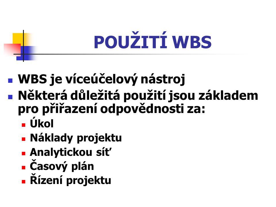 POUŽITÍ WBS WBS je víceúčelový nástroj