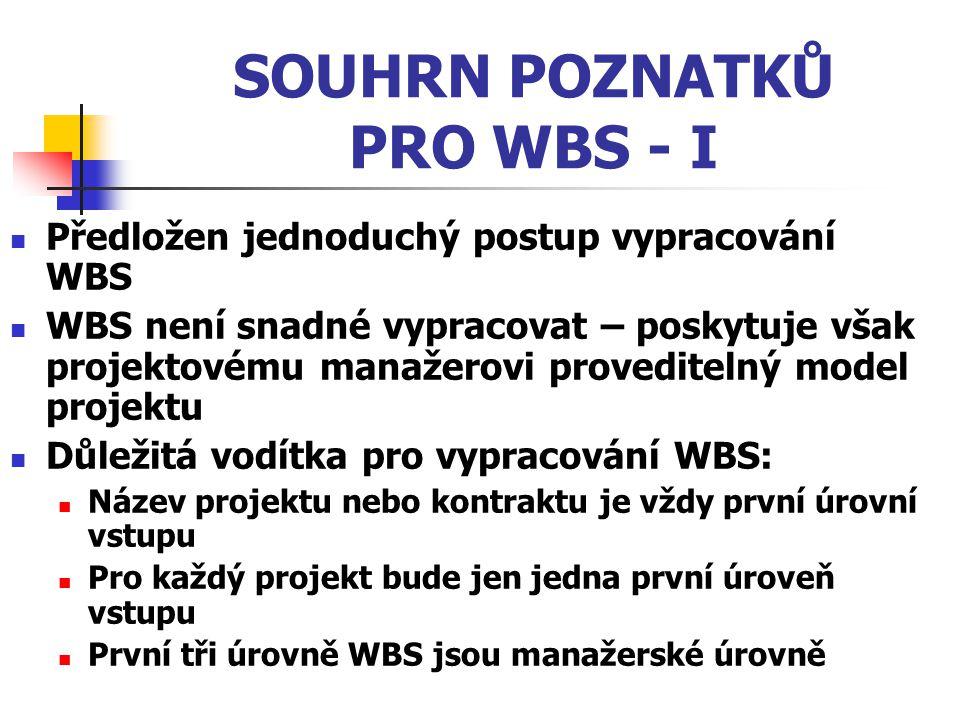 SOUHRN POZNATKŮ PRO WBS - I