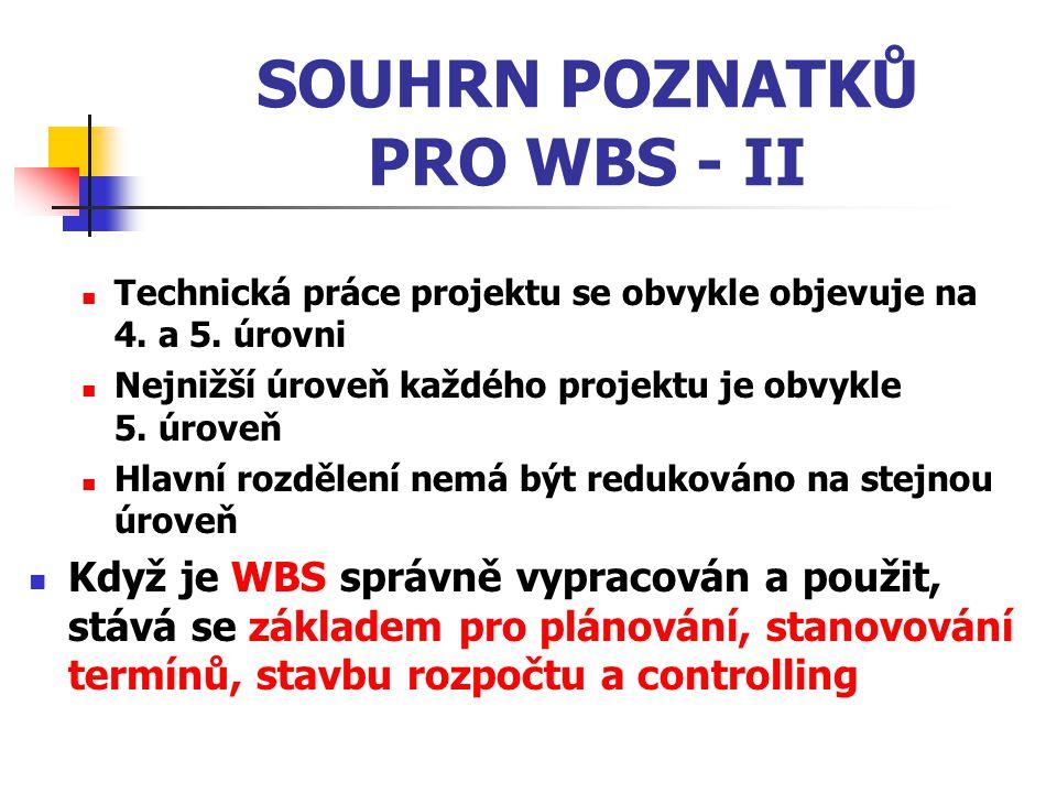 SOUHRN POZNATKŮ PRO WBS - II