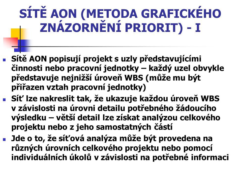 SÍTĚ AON (METODA GRAFICKÉHO ZNÁZORNĚNÍ PRIORIT) - I