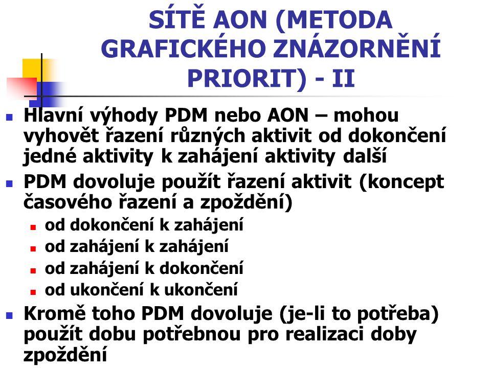 SÍTĚ AON (METODA GRAFICKÉHO ZNÁZORNĚNÍ PRIORIT) - II