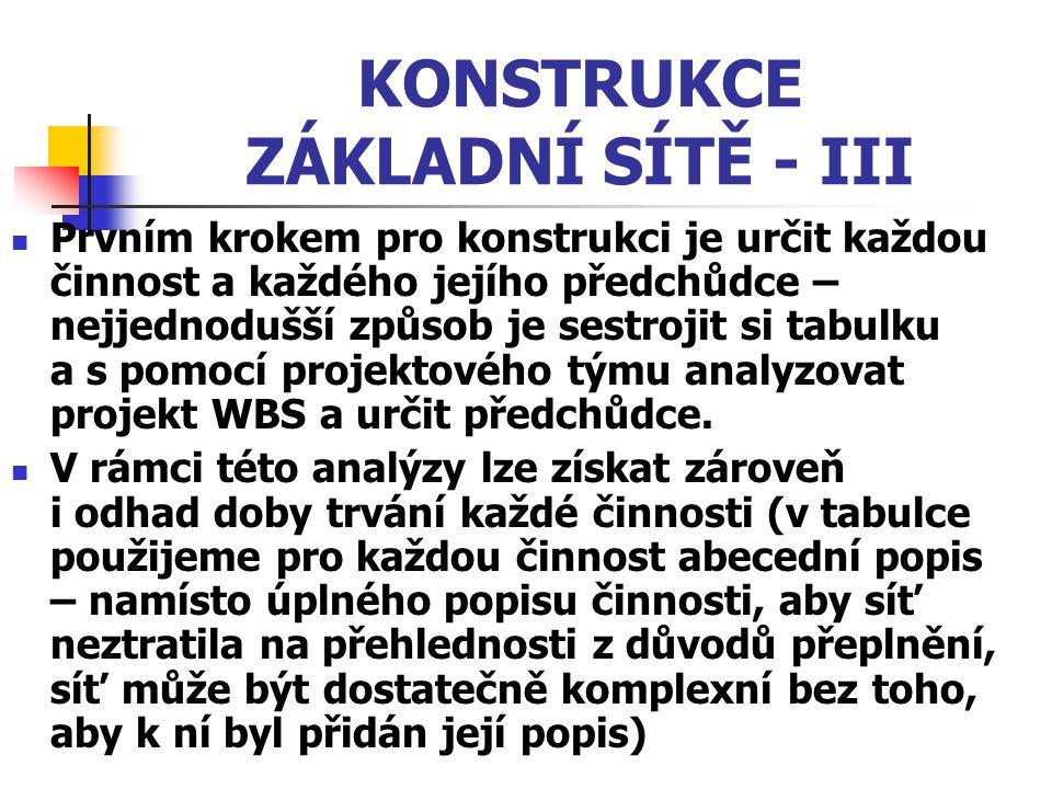 KONSTRUKCE ZÁKLADNÍ SÍTĚ - III