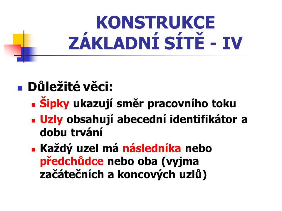 KONSTRUKCE ZÁKLADNÍ SÍTĚ - IV
