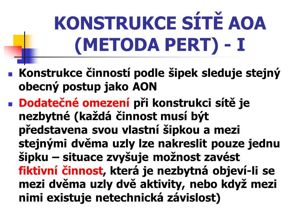 KONSTRUKCE SÍTĚ AOA (METODA PERT) - I
