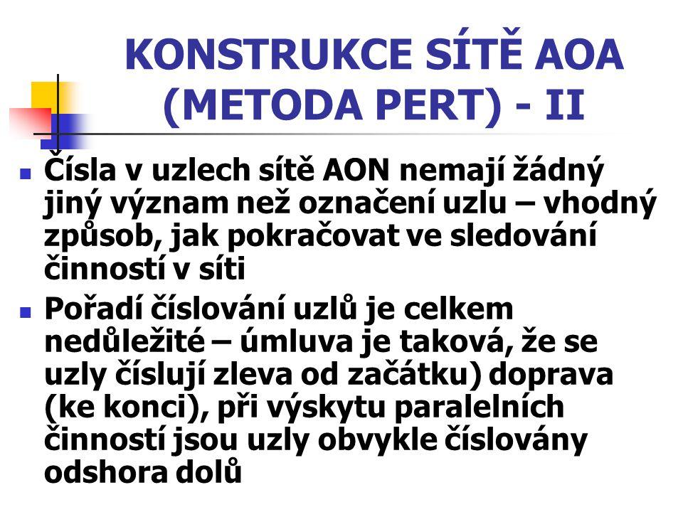 KONSTRUKCE SÍTĚ AOA (METODA PERT) - II