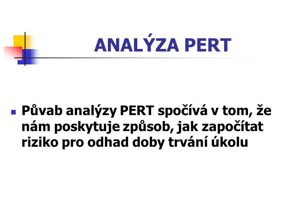 ANALÝZA PERT Půvab analýzy PERT spočívá v tom, že nám poskytuje způsob, jak započítat riziko pro odhad doby trvání úkolu.