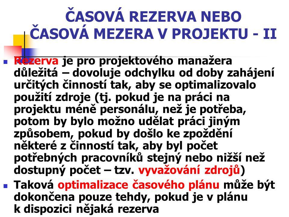 ČASOVÁ REZERVA NEBO ČASOVÁ MEZERA V PROJEKTU - II