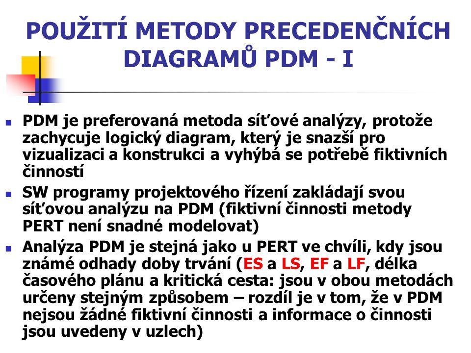 POUŽITÍ METODY PRECEDENČNÍCH DIAGRAMŮ PDM - I