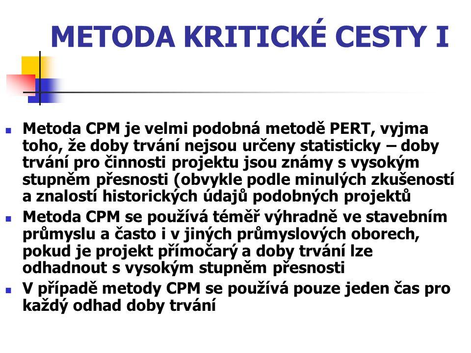 METODA KRITICKÉ CESTY I