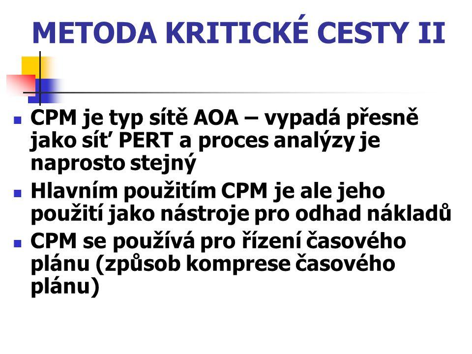 METODA KRITICKÉ CESTY II