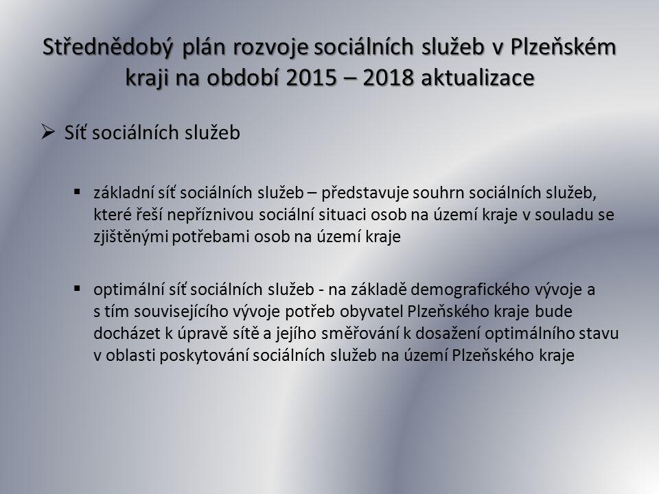 Střednědobý plán rozvoje sociálních služeb v Plzeňském kraji na období 2015 – 2018 aktualizace
